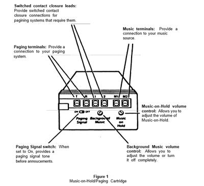 ATT Merlin Type II Cartridge MOH Terminals merlin phone system wiring diagram merlin wiring diagrams Basic Electrical Wiring Diagrams at n-0.co